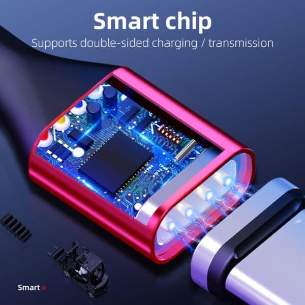 E-Shopper Magnetkabel 5in1 Datenkabel Ladekabel Greenport Smart chip